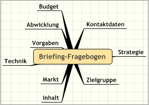 Briefing-Fragebogen